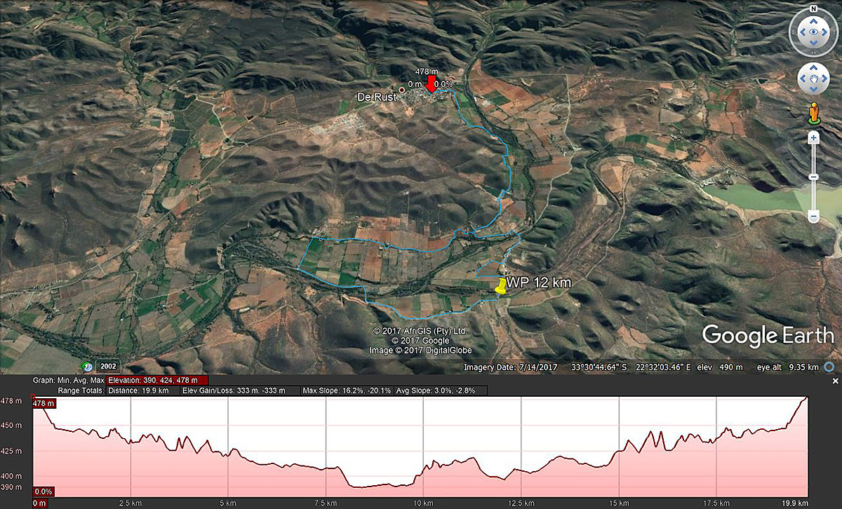 Mountain Bike Route 31km